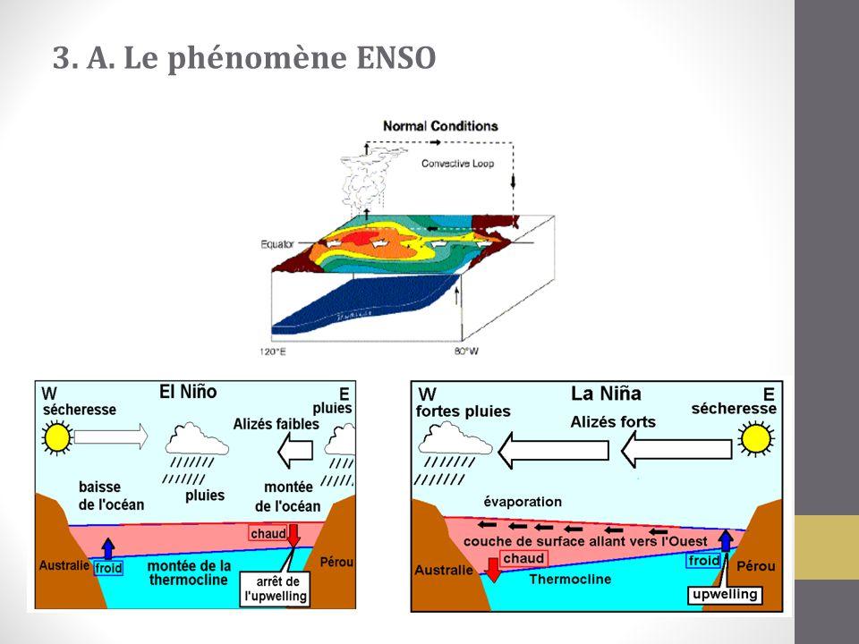 3. A. Le phénomène ENSO
