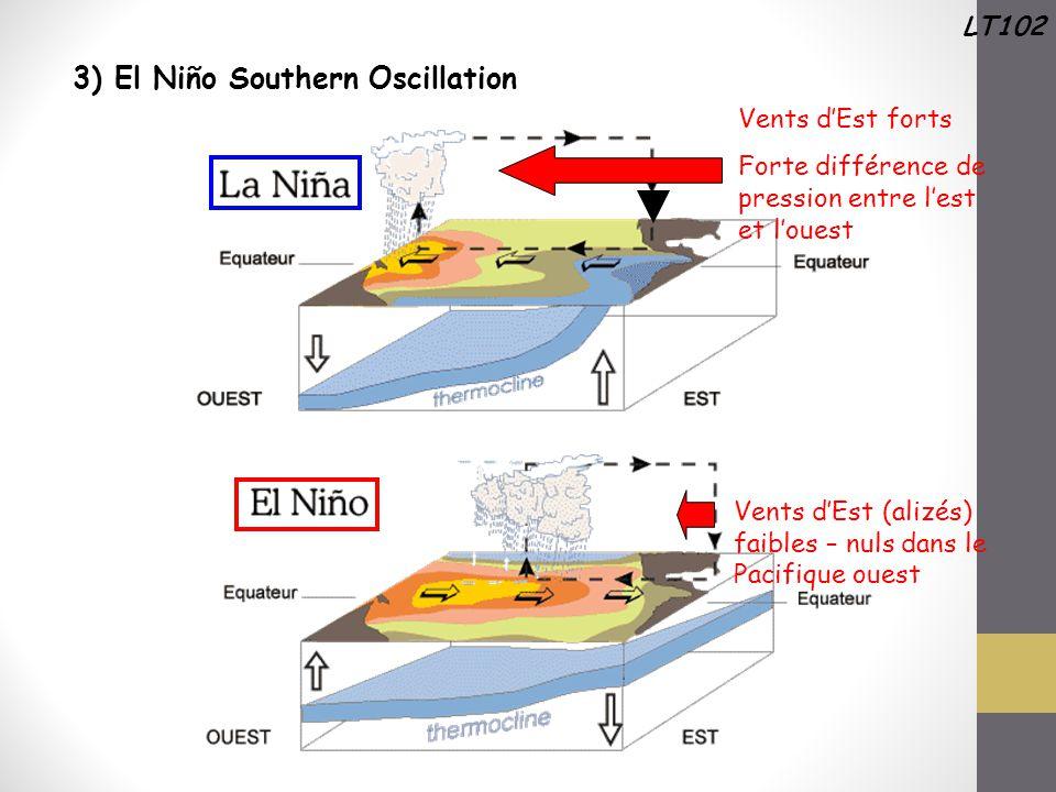 3) El Niño Southern Oscillation Vents d'Est (alizés) faibles – nuls dans le Pacifique ouest Vents d'Est forts Forte différence de pression entre l'est