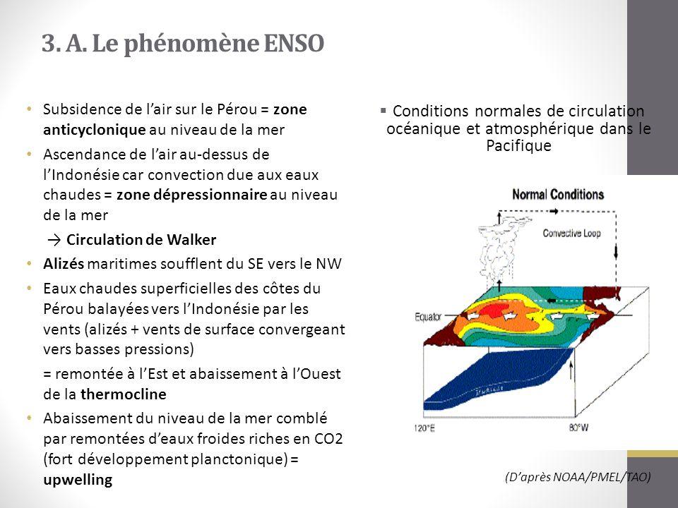3. A. Le phénomène ENSO Subsidence de l'air sur le Pérou = zone anticyclonique au niveau de la mer Ascendance de l'air au-dessus de l'Indonésie car co