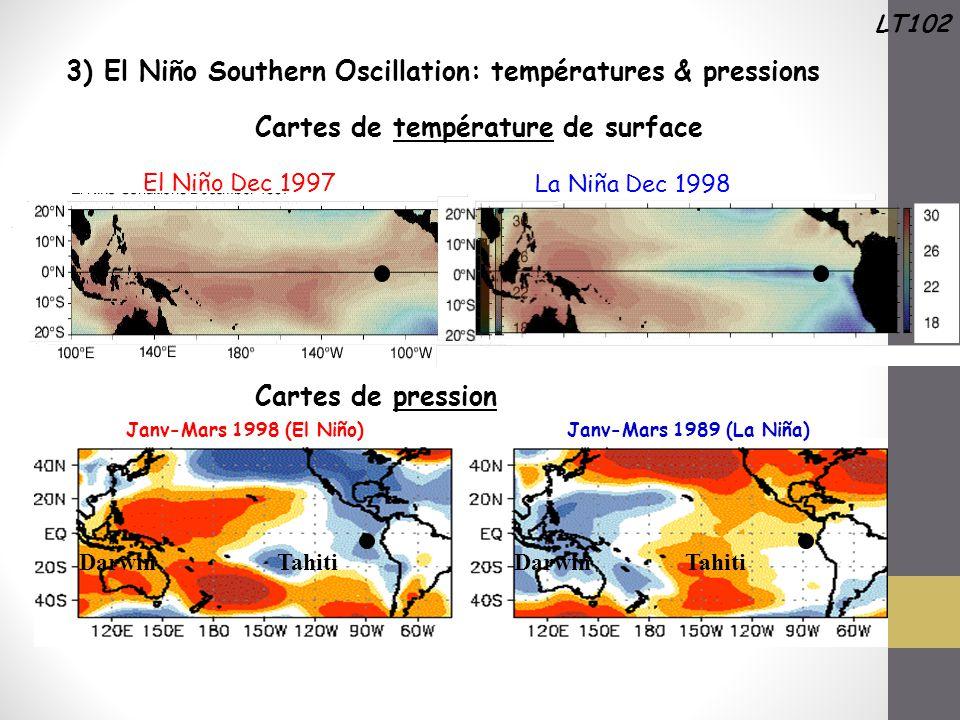 Tahiti Darwin Janv-Mars 1998 (El Niño)Janv-Mars 1989 (La Niña) El Niño Dec 1997 La Niña Dec 1998 3) El Niño Southern Oscillation: températures & press