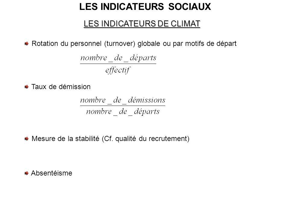 LES INDICATEURS SOCIAUX LES INDICATEURS DE CLIMAT Rotation du personnel (turnover) globale ou par motifs de départ Taux de démission Mesure de la stab