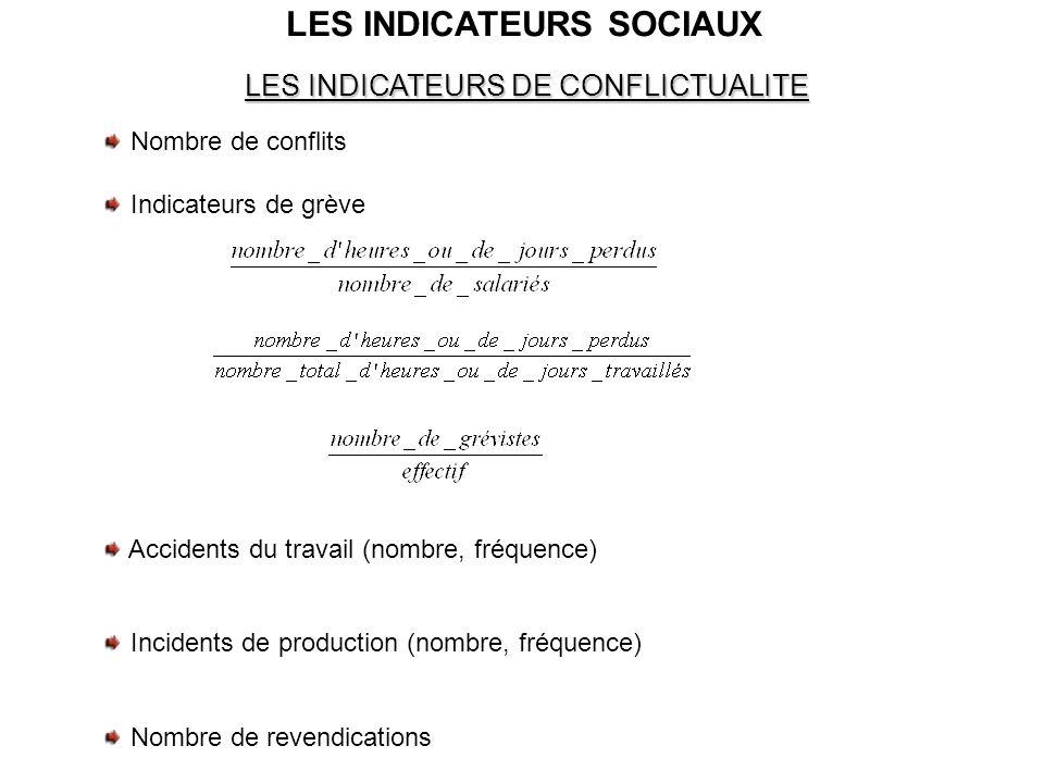LES INDICATEURS SOCIAUX LES INDICATEURS DE CONFLICTUALITE Nombre de conflits Indicateurs de grève Accidents du travail (nombre, fréquence) Incidents d