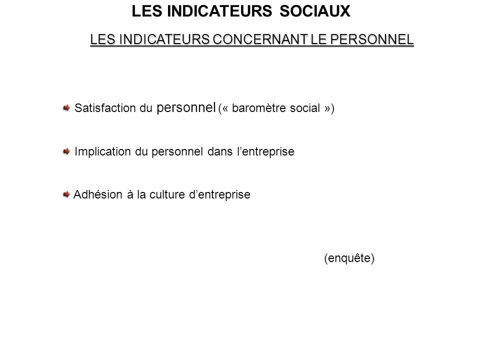 LES INDICATEURS SOCIAUX LES INDICATEURS CONCERNANT LE PERSONNEL Satisfaction du personnel (« baromètre social ») Implication du personnel dans l'entre