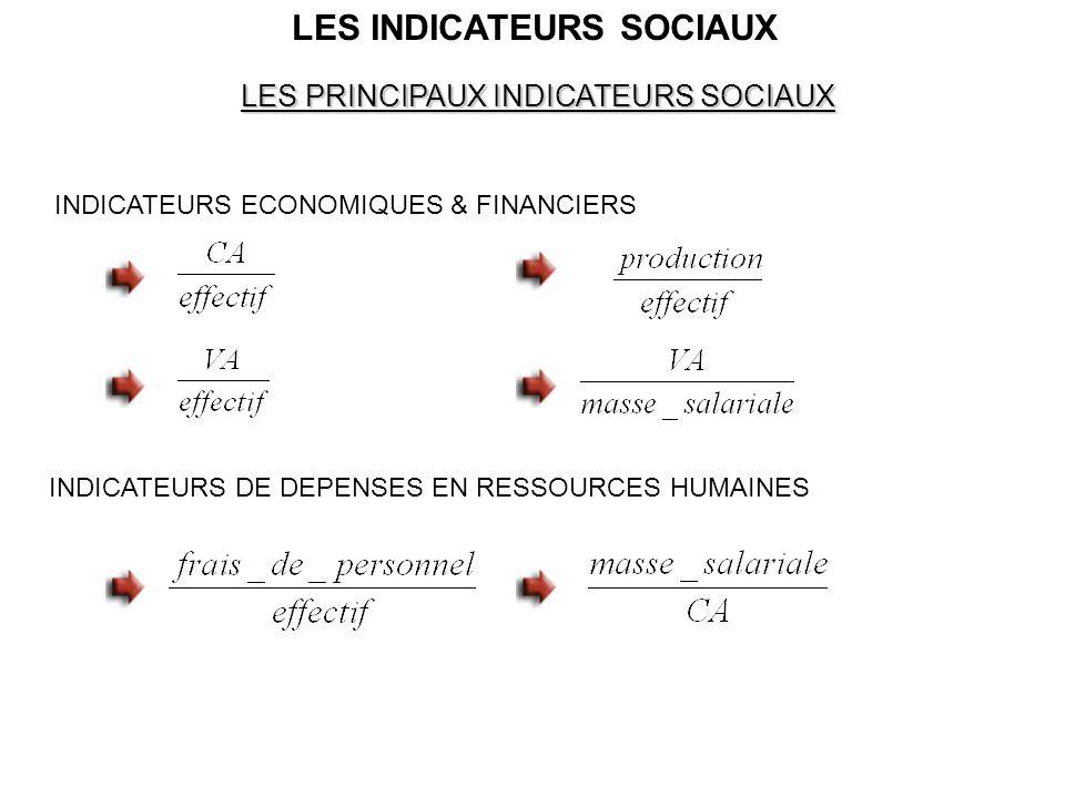 LES INDICATEURS SOCIAUX LES PRINCIPAUX INDICATEURS SOCIAUX INDICATEURS ECONOMIQUES & FINANCIERS INDICATEURS DE DEPENSES EN RESSOURCES HUMAINES