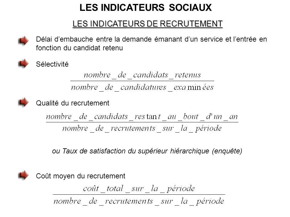 LES INDICATEURS SOCIAUX LES INDICATEURS DE RECRUTEMENT Délai d'embauche entre la demande émanant d'un service et l'entrée en fonction du candidat rete