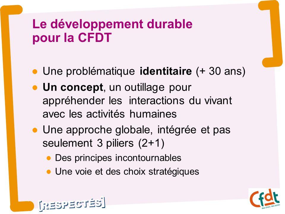 RESPECTÉS Le développement durable pour la CFDT Une problématique identitaire (+ 30 ans) Un concept, un outillage pour appréhender les interactions du vivant avec les activités humaines Une approche globale, intégrée et pas seulement 3 piliers (2+1) Des principes incontournables Une voie et des choix stratégiques 2