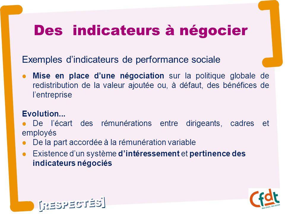 RESPECTÉS Des indicateurs à négocier Exemples d'indicateurs de performance sociale Mise en place d'une négociation sur la politique globale de redistribution de la valeur ajoutée ou, à défaut, des bénéfices de l'entreprise Evolution...