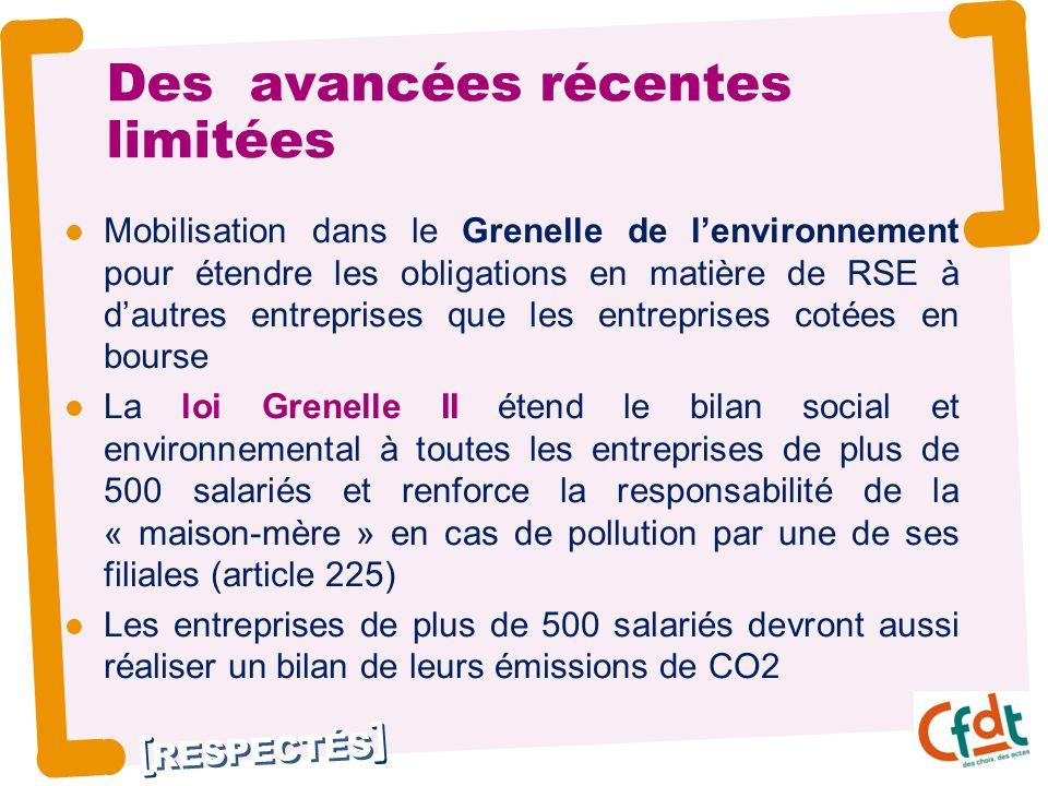 RESPECTÉS Des avancées récentes limitées Mobilisation dans le Grenelle de l'environnement pour étendre les obligations en matière de RSE à d'autres en