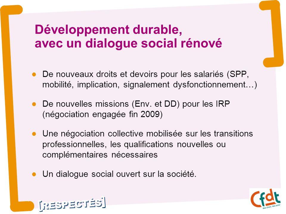 RESPECTÉS Développement durable, avec un dialogue social rénové De nouveaux droits et devoirs pour les salariés (SPP, mobilité, implication, signalement dysfonctionnement…) De nouvelles missions (Env.