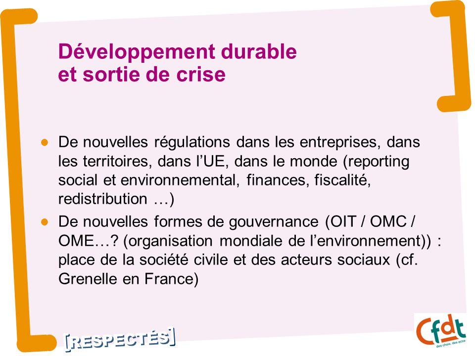 RESPECTÉS Développement durable et sortie de crise De nouvelles régulations dans les entreprises, dans les territoires, dans l'UE, dans le monde (reporting social et environnemental, finances, fiscalité, redistribution …) De nouvelles formes de gouvernance (OIT / OMC / OME….