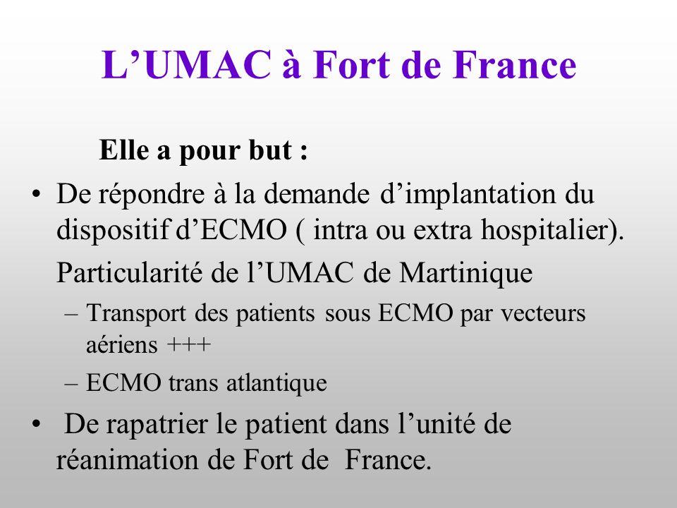 L'UMAC à Fort de France Elle a pour but : De répondre à la demande d'implantation du dispositif d'ECMO ( intra ou extra hospitalier). Particularité de