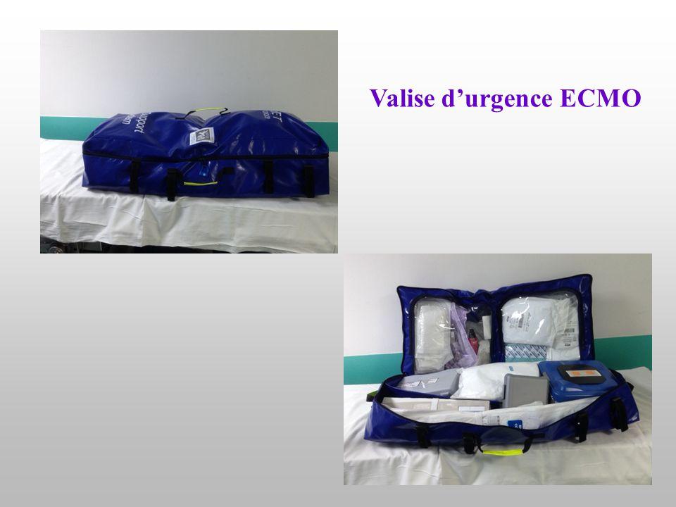 Valise d'urgence ECMO