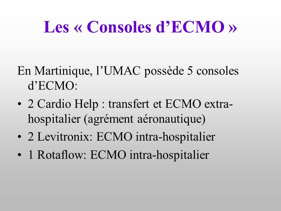 Les « Consoles d'ECMO » En Martinique, l'UMAC possède 5 consoles d'ECMO: 2 Cardio Help : transfert et ECMO extra- hospitalier (agrément aéronautique)