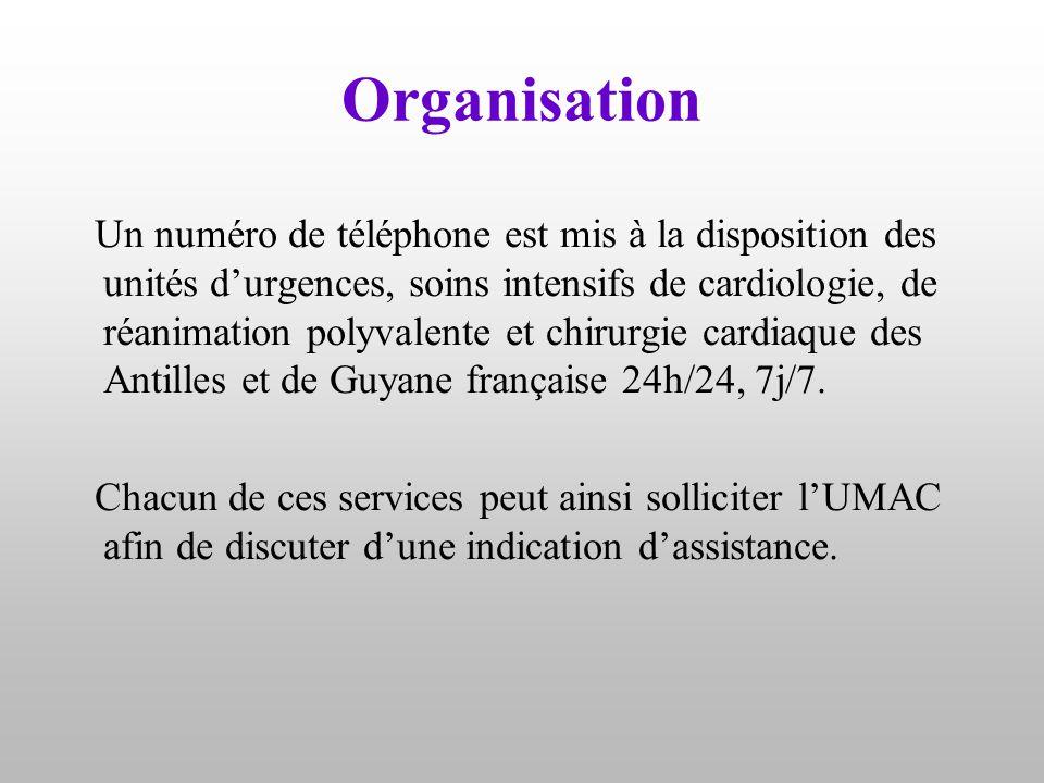 Organisation Un numéro de téléphone est mis à la disposition des unités d'urgences, soins intensifs de cardiologie, de réanimation polyvalente et chir