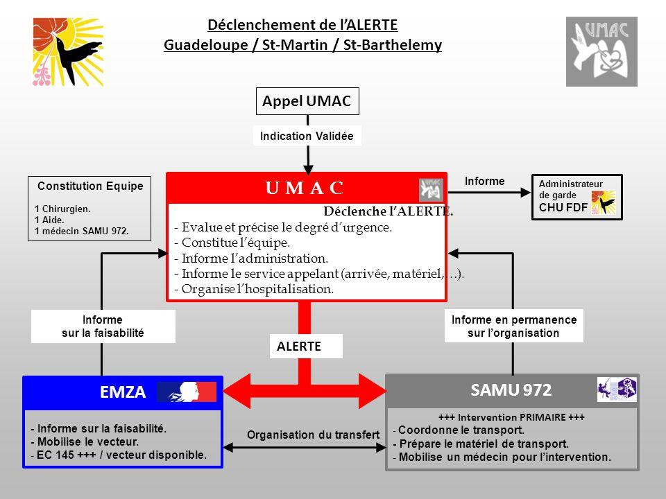 Informe Appel UMAC SAMU 972 +++ Intervention PRIMAIRE +++ - Coordonne le transport. - Prépare le matériel de transport. - Mobilise un médecin pour l'i