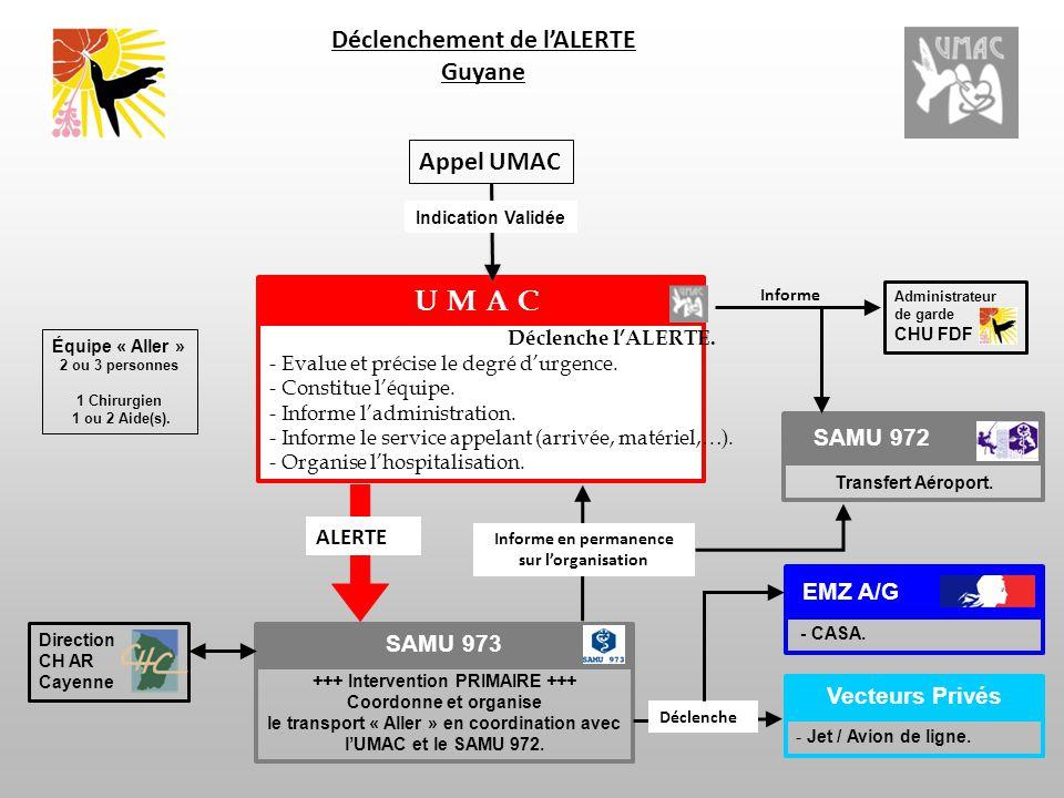 Appel UMAC Déclenche l'ALERTE. - Evalue et précise le degré d'urgence. - Constitue l'équipe. - Informe l'administration. - Informe le service appelant