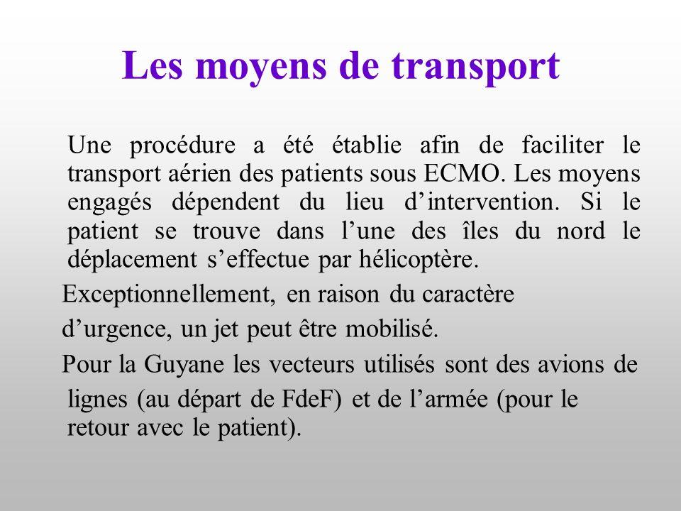 Les moyens de transport Une procédure a été établie afin de faciliter le transport aérien des patients sous ECMO. Les moyens engagés dépendent du lieu