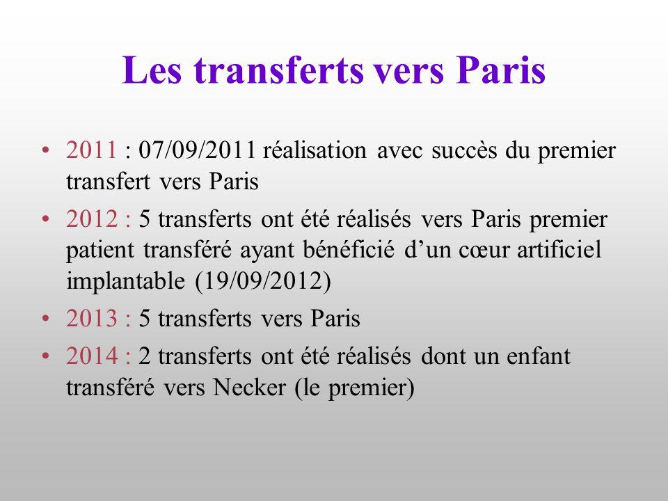 2011 : 07/09/2011 réalisation avec succès du premier transfert vers Paris 2012 : 5 transferts ont été réalisés vers Paris premier patient transféré ay