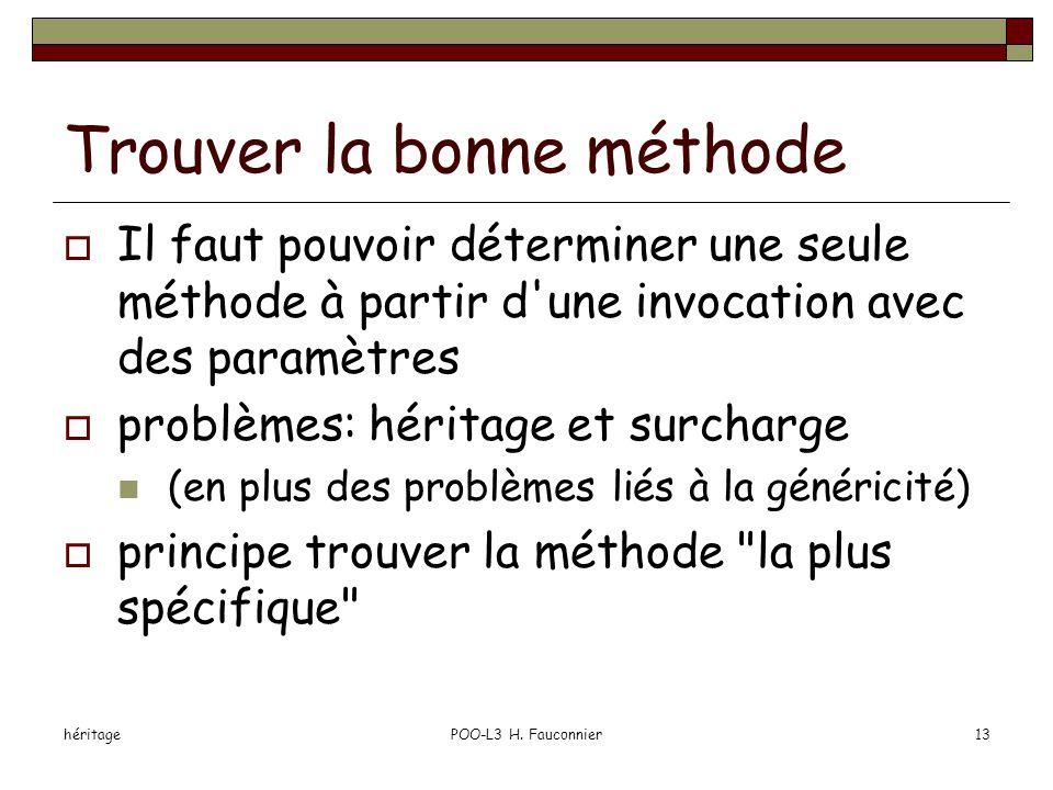 héritagePOO-L3 H. Fauconnier13 Trouver la bonne méthode  Il faut pouvoir déterminer une seule méthode à partir d'une invocation avec des paramètres 