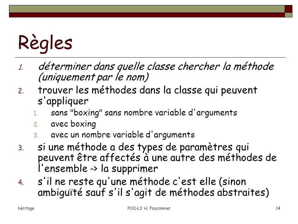 héritagePOO-L3 H. Fauconnier14 Règles 1. déterminer dans quelle classe chercher la méthode (uniquement par le nom) 2. trouver les méthodes dans la cla