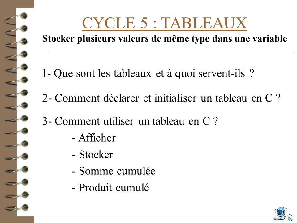 CYCLE 5 : TABLEAUX Stocker plusieurs valeurs de même type dans une variable 1- Que sont les tableaux et à quoi servent-ils .