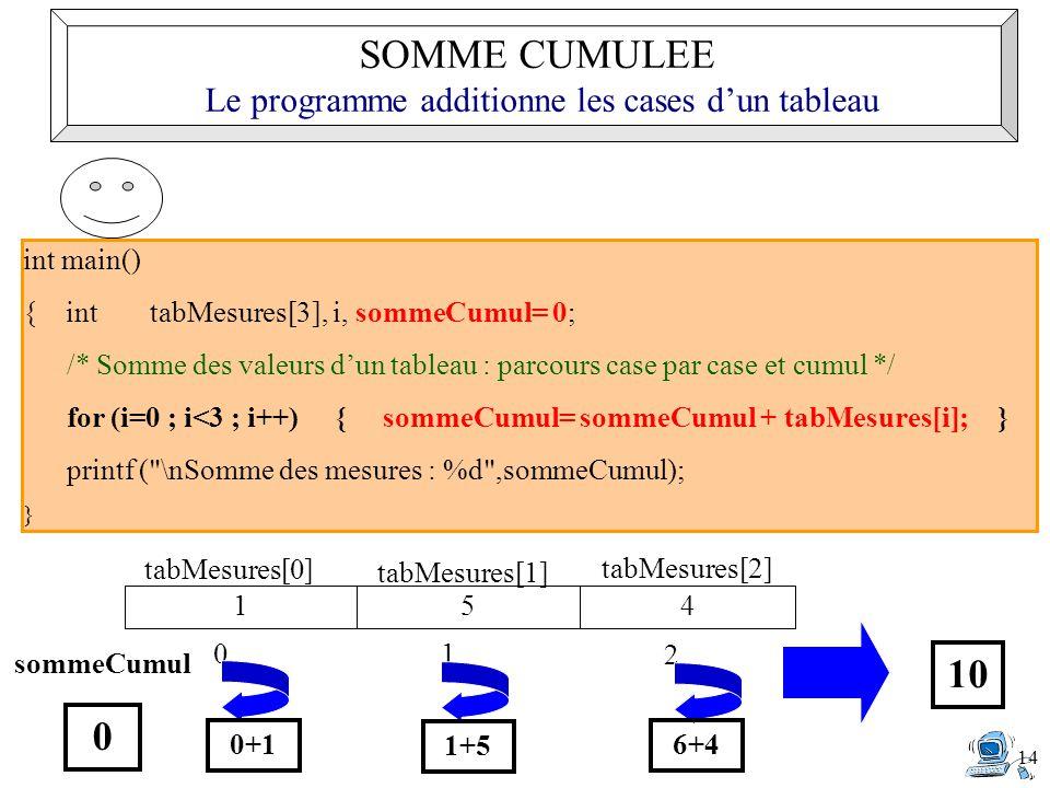 14 int main() { int tabMesures[3], i, sommeCumul= 0; /* Somme des valeurs d'un tableau : parcours case par case et cumul */ for (i=0 ; i<3 ; i++) { sommeCumul= sommeCumul + tabMesures[i]; } printf ( \nSomme des mesures : %d ,sommeCumul); } 154 tabMesures[0] tabMesures[1] tabMesures[2] sommeCumul 0 0 0+1 1 1+5 2 6+4 10 SOMME CUMULEE Le programme additionne les cases d'un tableau