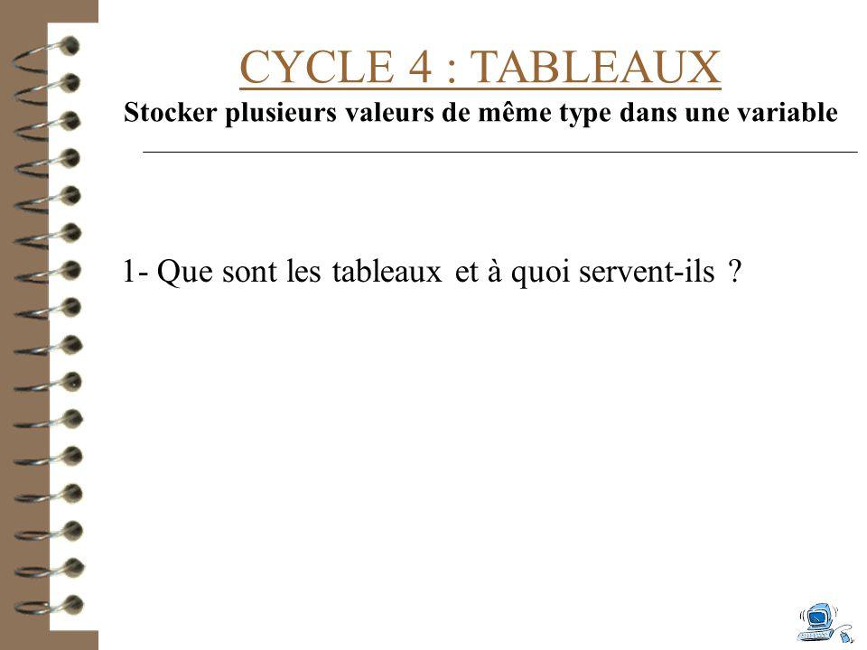 CYCLE 4 : TABLEAUX Stocker plusieurs valeurs de même type dans une variable 1- Que sont les tableaux et à quoi servent-ils ?