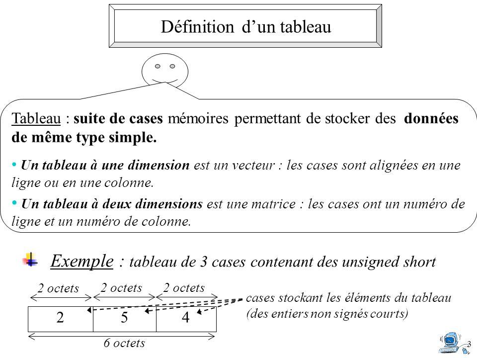 3 Tableau : suite de cases mémoires permettant de stocker des données de même type simple.