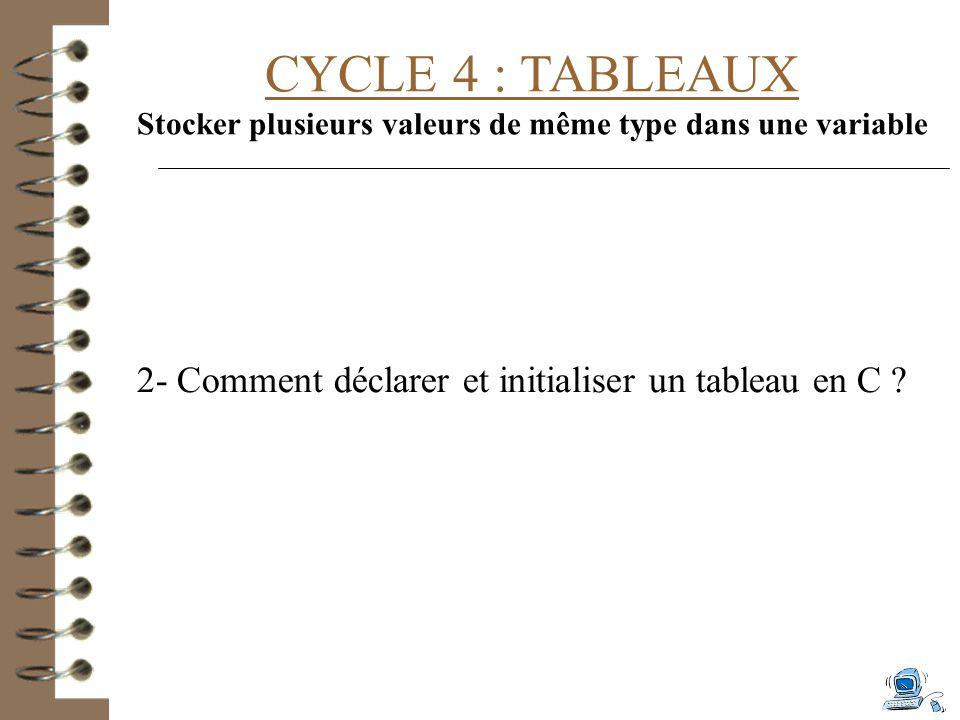 CYCLE 4 : TABLEAUX Stocker plusieurs valeurs de même type dans une variable 2- Comment déclarer et initialiser un tableau en C ?