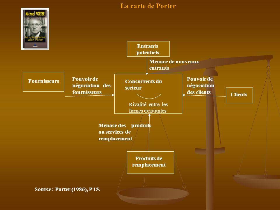 La carte de Porter Fournisseurs Concurrents du secteur Rivalité entre les firmes existantes Entrants potentiels Clients Produits de remplacement Menac
