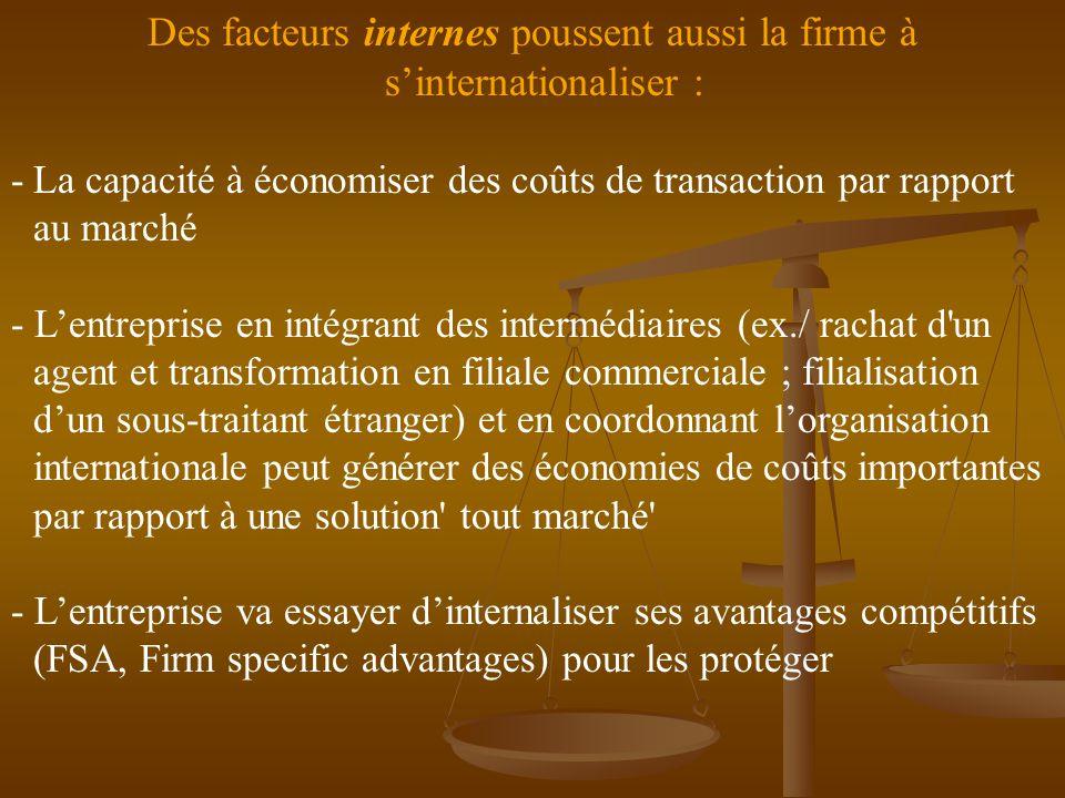 Des facteurs internes poussent aussi la firme à s'internationaliser : -La capacité à économiser des coûts de transaction par rapport au marché - L'entreprise en intégrant des intermédiaires (ex./ rachat d un agent et transformation en filiale commerciale ; filialisation d'un sous-traitant étranger) et en coordonnant l'organisation internationale peut générer des économies de coûts importantes par rapport à une solution tout marché - L'entreprise va essayer d'internaliser ses avantages compétitifs (FSA, Firm specific advantages) pour les protéger