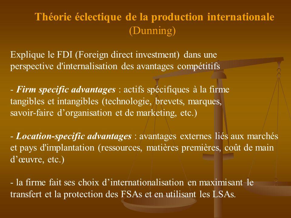 Théorie éclectique de la production internationale (Dunning) Explique le FDI (Foreign direct investment) dans une perspective d'internalisation des av