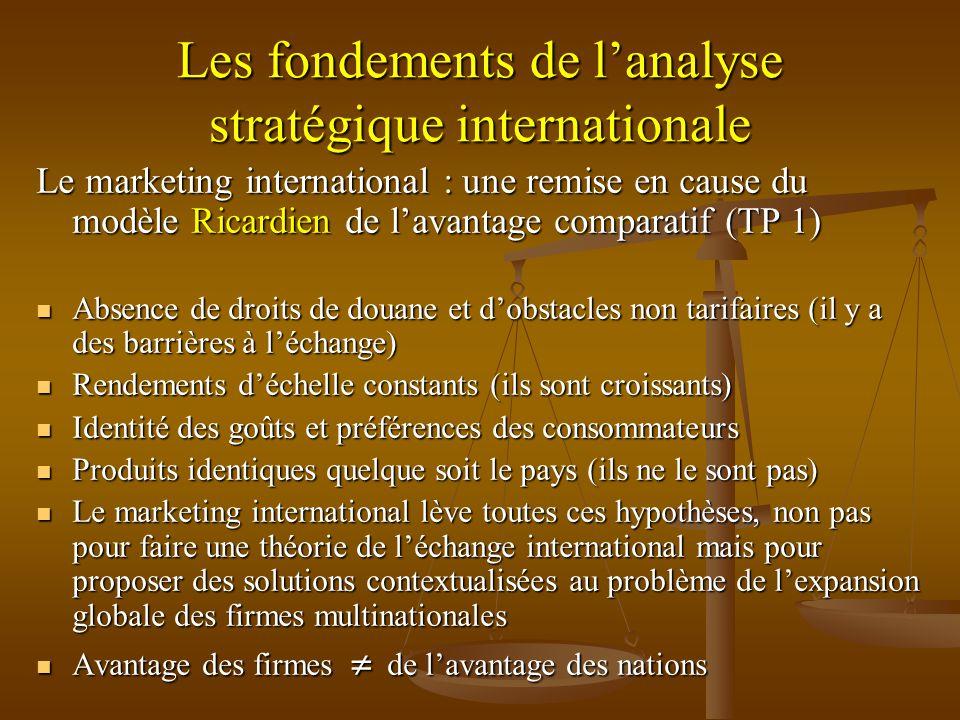 Les fondements de l'analyse stratégique internationale Le marketing international : une remise en cause du modèle Ricardien de l'avantage comparatif (TP 1) Absence de droits de douane et d'obstacles non tarifaires (il y a des barrières à l'échange) Absence de droits de douane et d'obstacles non tarifaires (il y a des barrières à l'échange) Rendements d'échelle constants (ils sont croissants) Rendements d'échelle constants (ils sont croissants) Identité des goûts et préférences des consommateurs Identité des goûts et préférences des consommateurs Produits identiques quelque soit le pays (ils ne le sont pas) Produits identiques quelque soit le pays (ils ne le sont pas) Le marketing international lève toutes ces hypothèses, non pas pour faire une théorie de l'échange international mais pour proposer des solutions contextualisées au problème de l'expansion globale des firmes multinationales Le marketing international lève toutes ces hypothèses, non pas pour faire une théorie de l'échange international mais pour proposer des solutions contextualisées au problème de l'expansion globale des firmes multinationales Avantage des firmes  de l'avantage des nations Avantage des firmes  de l'avantage des nations