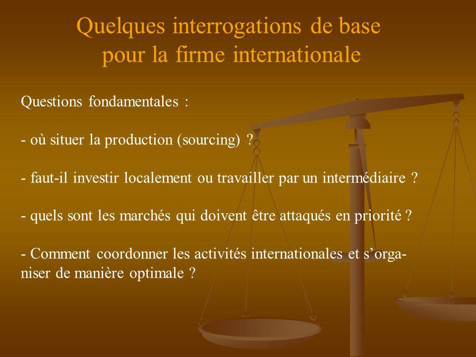Quelques interrogations de base pour la firme internationale Questions fondamentales : - où situer la production (sourcing) ? - faut-il investir local