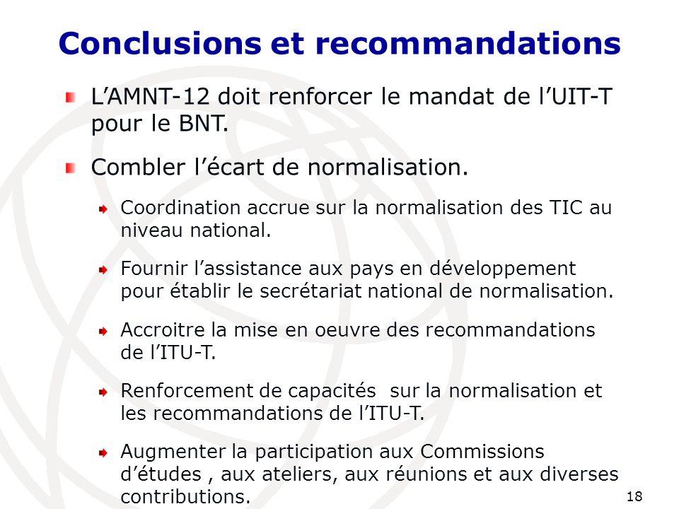 Conclusions et recommandations 18 L'AMNT-12 doit renforcer le mandat de l'UIT-T pour le BNT. Combler l'écart de normalisation. Coordination accrue sur