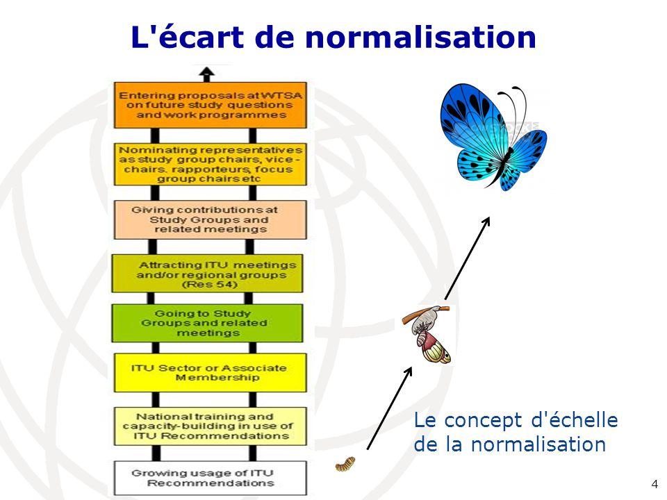 L'écart de normalisation Le concept d'échelle de la normalisation 4