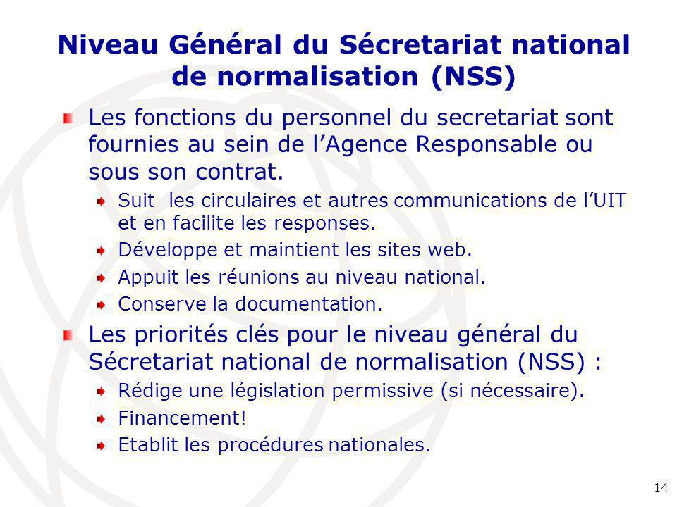 Niveau Général du Sécretariat national de normalisation (NSS) Les fonctions du personnel du secretariat sont fournies au sein de l'Agence Responsable ou sous son contrat.