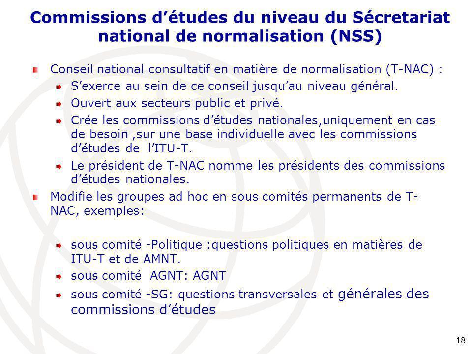 Commissions d'études du niveau du Sécretariat national de normalisation (NSS) Conseil national consultatif en matière de normalisation (T-NAC) : S'exe