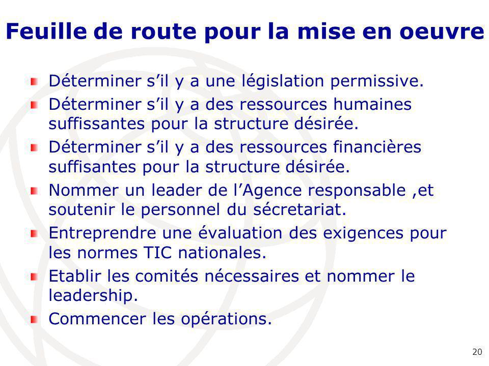 Feuille de route pour la mise en oeuvre Déterminer s'il y a une législation permissive. Déterminer s'il y a des ressources humaines suffissantes pour