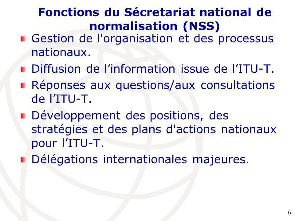 Fonctions du Sécretariat national de normalisation (NSS) Gestion de l'organisation et des processus nationaux. Diffusion de l'information issue de l'I