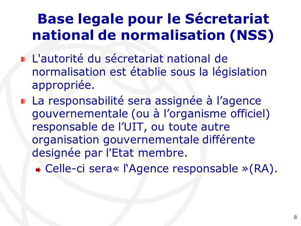 Base legale pour le Sécretariat national de normalisation (NSS) L'autorité du sécretariat national de normalisation est établie sous la législation ap