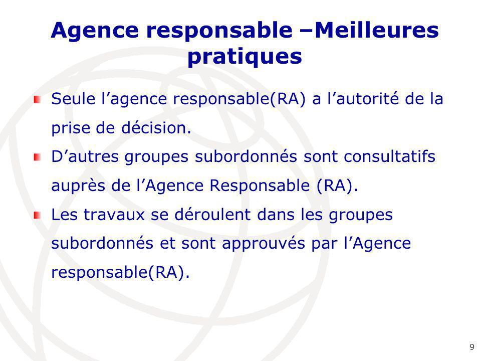 Agence responsable –Meilleures pratiques Seule l'agence responsable(RA) a l'autorité de la prise de décision. D'autres groupes subordonnés sont consul