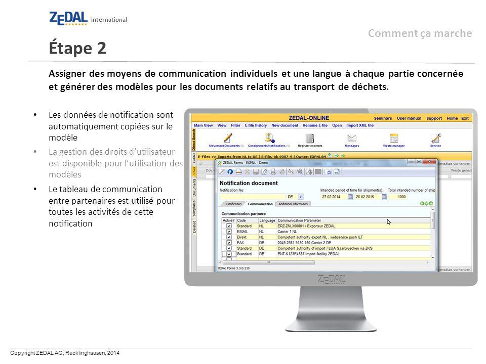 Copyright ZEDAL AG, Recklinghausen, 2014 international Assigner des moyens de communication individuels et une langue à chaque partie concernée et gén