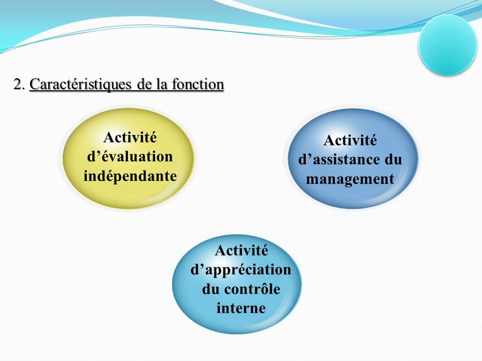 2. Caractéristiques de la fonction Title in here Activité d'évaluation indépendante Title in here Activité d'appréciation du contrôle interne Title in