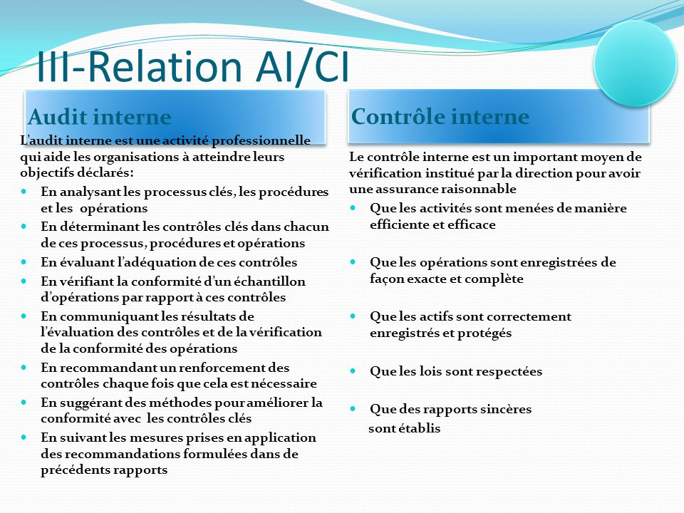 III-Relation AI/CI Audit interne Contrôle interne L'audit interne est une activité professionnelle qui aide les organisations à atteindre leurs objectifs déclarés: En analysant les processus clés, les procédures et les opérations En déterminant les contrôles clés dans chacun de ces processus, procédures et opérations En évaluant l'adéquation de ces contrôles En vérifiant la conformité d'un échantillon d'opérations par rapport à ces contrôles En communiquant les résultats de l'évaluation des contrôles et de la vérification de la conformité des opérations En recommandant un renforcement des contrôles chaque fois que cela est nécessaire En suggérant des méthodes pour améliorer la conformité avec les contrôles clés En suivant les mesures prises en application des recommandations formulées dans de précédents rapports Le contrôle interne est un important moyen de vérification institué par la direction pour avoir une assurance raisonnable Que les activités sont menées de manière efficiente et efficace Que les opérations sont enregistrées de façon exacte et complète Que les actifs sont correctement enregistrés et protégés Que les lois sont respectées Que des rapports sincères sont établis