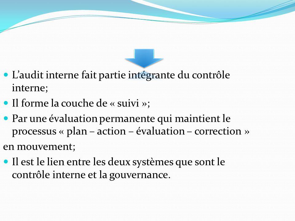 L'audit interne fait partie intégrante du contrôle interne; Il forme la couche de « suivi »; Par une évaluation permanente qui maintient le processus « plan – action – évaluation – correction » en mouvement; Il est le lien entre les deux systèmes que sont le contrôle interne et la gouvernance.