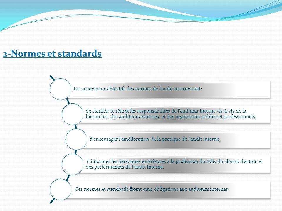 2-Normes et standards Les principaux objectifs des normes de l audit interne sont: de clarifier le rôle et les responsabilités de l auditeur interne vis-à-vis de la hiérarchie, des auditeurs externes, et des organismes publics et professionnels, d encourager l amélioration de la pratique de l audit interne, d informer les personnes extérieures à la profession du rôle, du champ d action et des performances de l audit interne, Ces normes et standards fixent cinq obligations aux auditeurs internes: