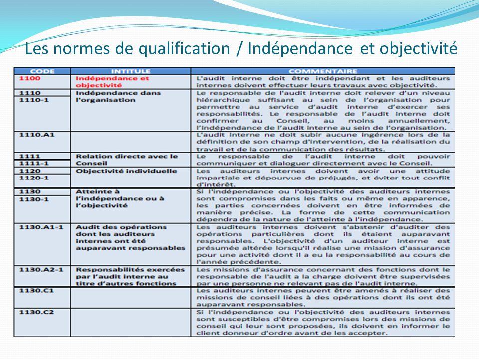 Les normes de qualification / Indépendance et objectivité