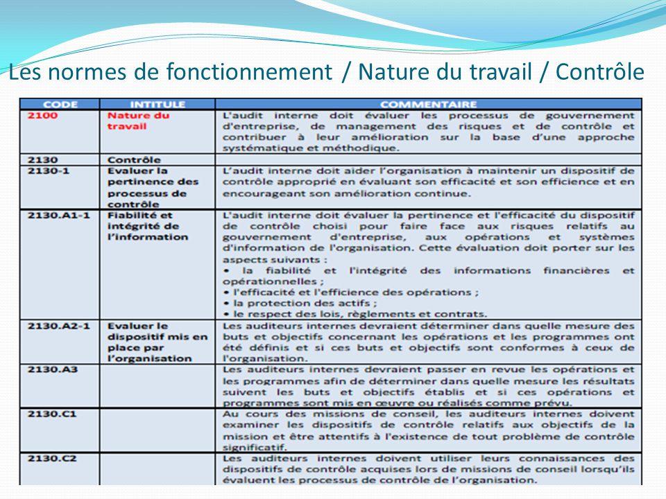 Les normes de fonctionnement / Nature du travail / Contrôle
