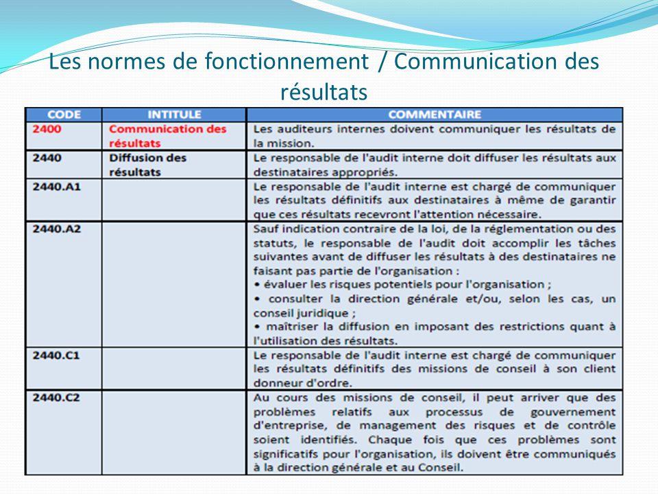 Les normes de fonctionnement / Communication des résultats